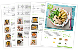 How to get weekly healthy food delivery hellofresh how our weekly food box works hellofresh recipes forumfinder Gallery