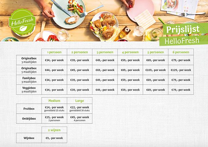 prijzenlijst_NL_dec2015.png