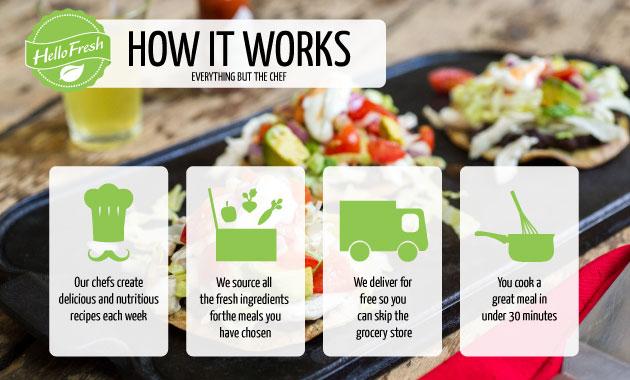 Fresh Meals Delivered >> Local Meals Delivered Near Hughesville Pa Food Delivery