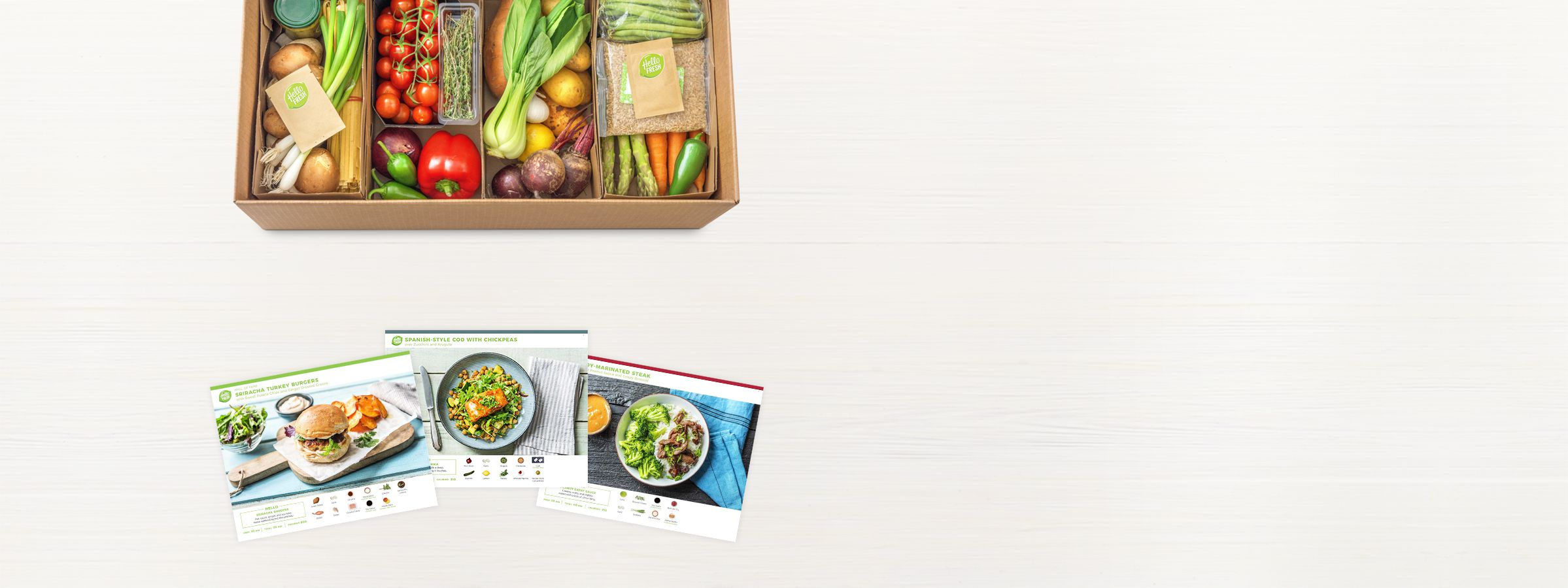 Our meal plans hellofresh forumfinder Gallery