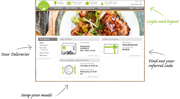 Picture Suggestion For Hellofresh Login