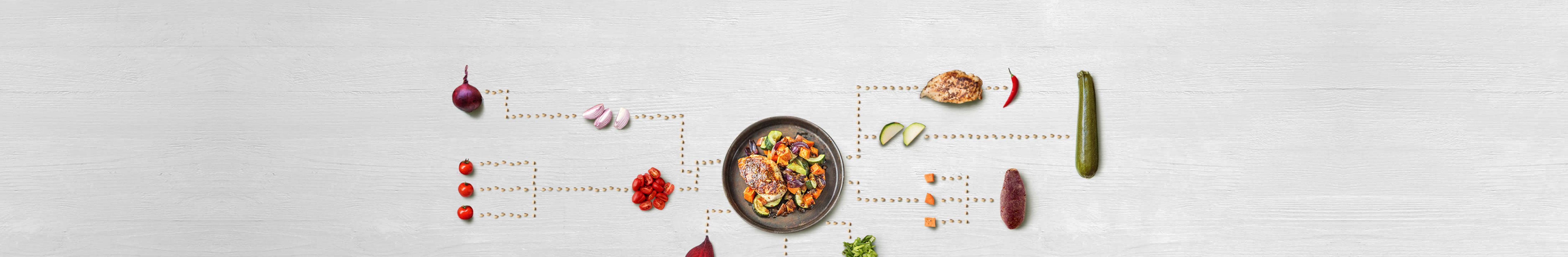 HelloFresh | Karriere